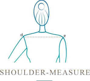 ShoulderMeasure