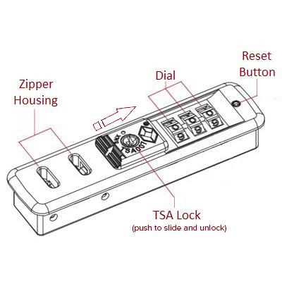 Tumi-Lock