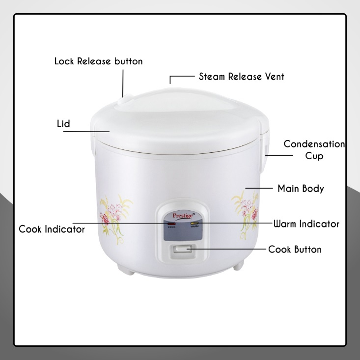 KNOW YOUR ELECTRIC RICE COOKER