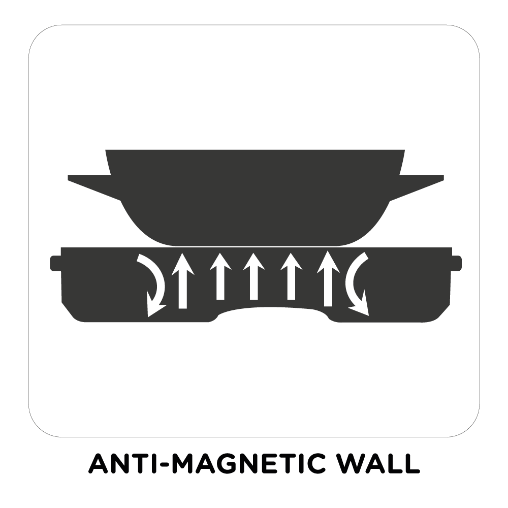 ANTI-MAGNETIC WALL