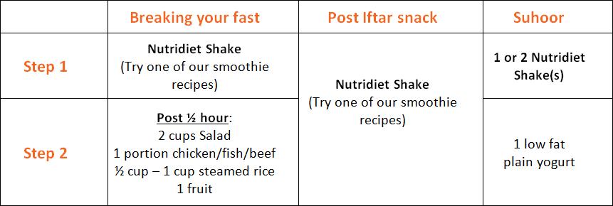 Nutridiet Ramadan Plan